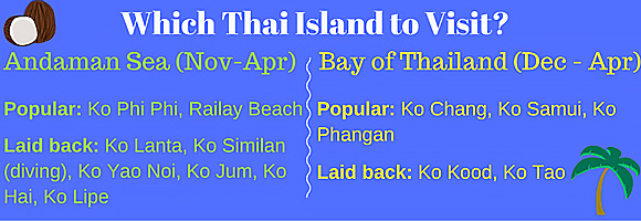 which-thai-island-to-visit