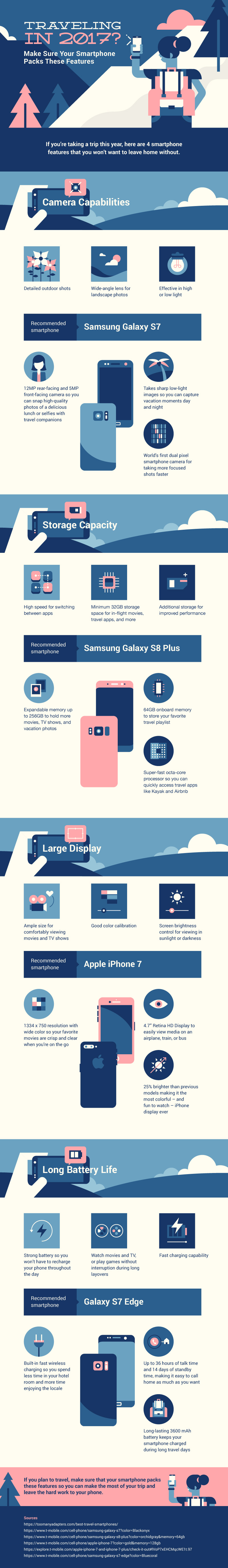 T Mobile Infographic