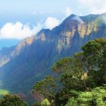 Top 10 things to do in Kauai - Post cover